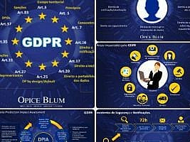 Infográficos sobre a GDPR: resumo da legislação