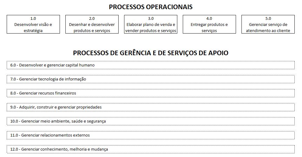 identificar-classificar-processos